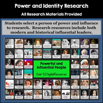 I've Got the Power!  Power and Identity Common Core Research Project