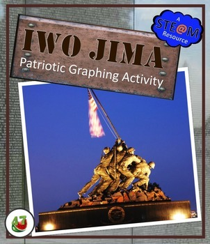 Iwo Jima: Patriotic STEAM Graphing Activity