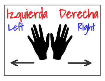 Izquierda y Derecha / Left and Right