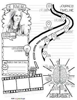 J.K. ROWLING, WOMEN'S HISTORY, BIOGRAPHY, TIMELINE, SKETCH NOTES, POSTER