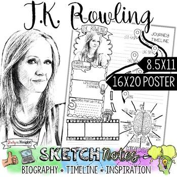 J.K. ROWLING, WOMEN'S HISTORY, BIOGRAPHY, TIMELINE, SKETCH