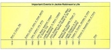 Bio JACKIE ROBINSON TIME LINE: Reading Graphic Aid wi/10 Comprehension Questions