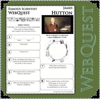 JAMES HUTTON - WebQuest in Science - Famous Scientist - Differentiated