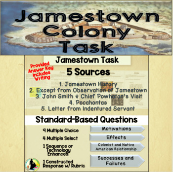 JAMESTOWN BUNDLE Walking Tour and Assessment