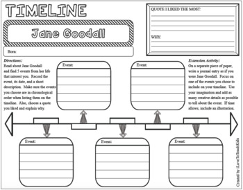 JANE GOODALL Research Project Timeline Poster Poem Biography Graphic Organizer