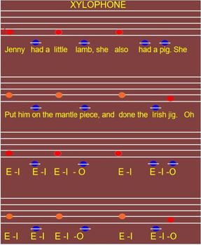 SCOTTISH GAME SONG:  JENNY HAD A LITTLE LAMB - Tim ka- POWERPOINT