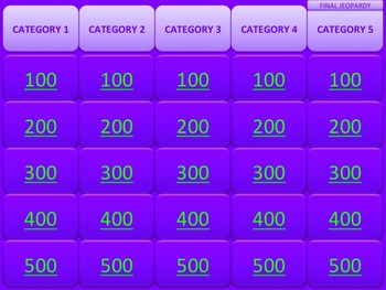 jeopardy powerpoint customizable game template by mike