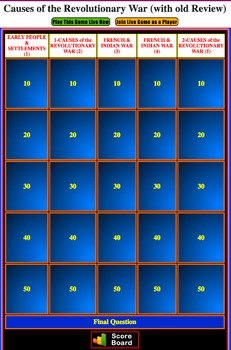 JEOPARDY REVIEW:  Causes of the American Revolution (4th U.S. History)