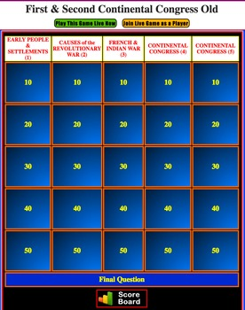 JEOPARDY REVIEW:  First & Second Continental Congress (4th U.S. History)