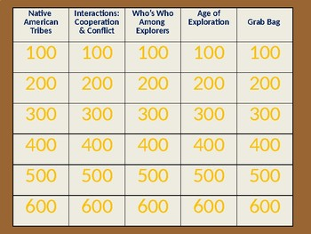 JEOPARDY REVIEW GAME - Native Americans & Explorers (SOL USI.3)