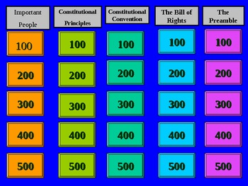 JEOPARDY REVIEW GAME: US government and Constitution