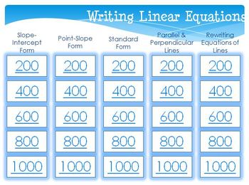 JEOPARDY REVIEW (Writing Linear Equations)