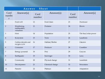 JEOPARDY: TEST YOUR SCIENCE SKILLS