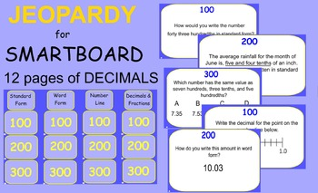 JEOPARDY for SMARTBOARD:  CCSS 4.NF.C.6 DECIMALS TO HUNDREDTHS