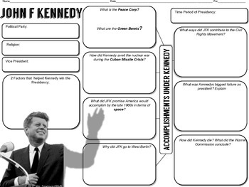 John F Kennedy Graphic Organizer