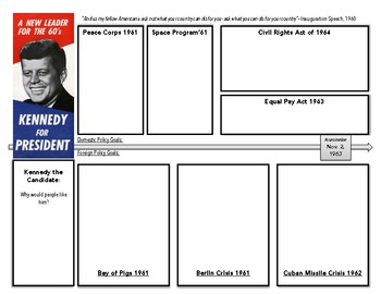 JFK Notes Page