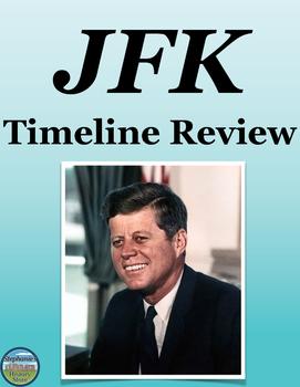JFK Review Timeline