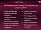 """JOB SEARCH POWERPOINT PRESENTATION - """"Find the JOB of your"""