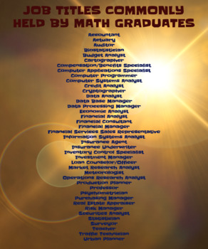 JOB TITLES COMMONLY HELD BY MATH GRADUATES (POSTER)