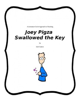 JOEY PIGZA SWALLOWED THE KEY Project Choices and Test