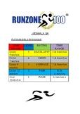 JOG/WALK.SA Program Platinum Rating Levels. Gr. 1-12