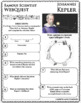JOHANNES KEPLER - WebQuest in Science - Famous Scientist - Differentiated