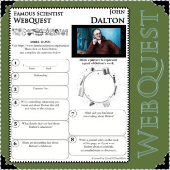JOHN DALTON Science WebQuest Scientist Research Project Biography Notes
