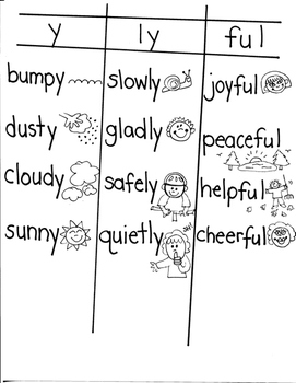 JOURNEYS FIRST GRADE:LESSON 29- A BOAT DISAPPEARS/SPELLING /Y-LY-FUL / PREFIX UN