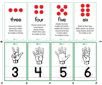 JOYrific Number Flashcards with number poems