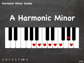 JPG = Harmonic Minor 1-Octave Scales (21x - some enharmonic) (piano chalkboard)