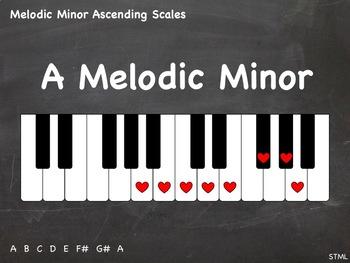 JPG = Melodic Minor (Ascend.) Scales (21x - some enharmonic) (piano chalkboard)
