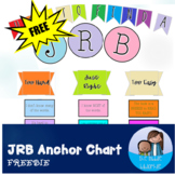 JRB (Just Right Book) Anchor Chart FREEBIE