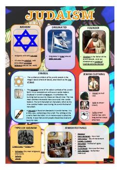JUDAISM RELIGIOUS