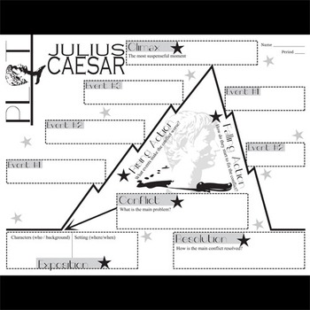 julius caesar plot chart organizer diagram arc