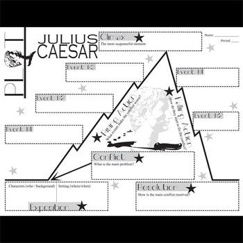 JULIUS CAESAR Plot Chart Organizer Diagram Arc - Freytag's Pyramid