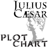 JULIUS CAESAR Plot Chart Organizer Diagram Arc - Freytag's