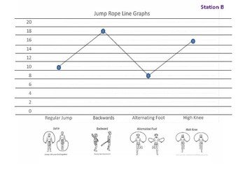 JUMP ROPE MATH  - Students read GRAPHS then JUMP !
