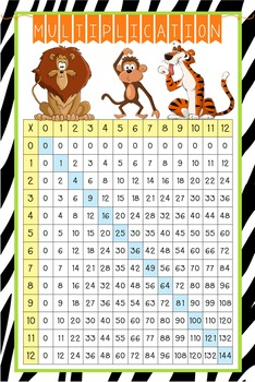 JUNGLE - Classroom Decor: Multiplication POSTER - size 24 x 36