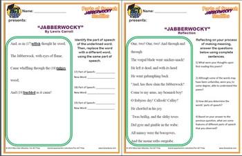 """Jabberwocky"" Madlibs: Determing Parts of Speech"