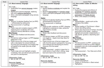 Descriptive Writing 3 Week Unit - 9 Lessons, PPT, Resources, Homework