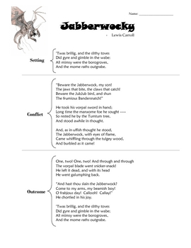 """Jabberwocky"" by Lewis Carroll Poetry Study"