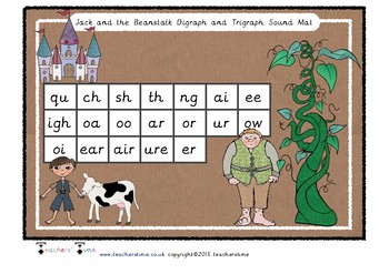 Jack Digraph and Trigraph Sound Mat
