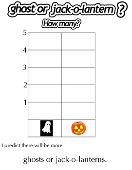 Halloween Comparing Numbers and Graphing