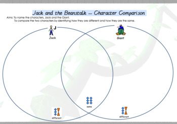 Jack and the Beanstalk Character Comparison