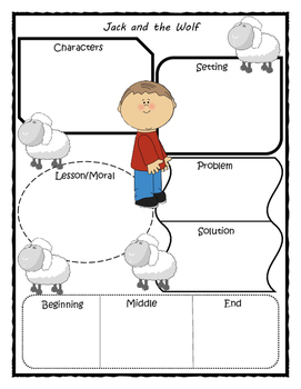 Story Map Graphic Organizer Jack and the Wolf Story Map   Graphic Organizer by Ussery3