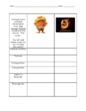 Hunger Games / Lorax Compare and Contrast Activity