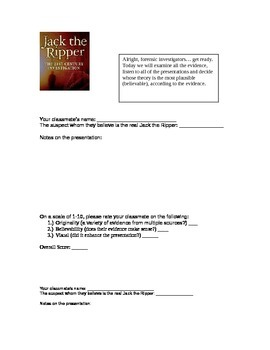 Jack the Ripper Project Worksheets