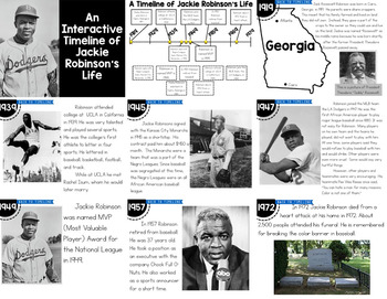 Jackie Robinson Interactive Timeline