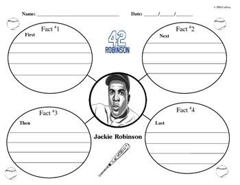 Jackie Robinson:Mini Unit