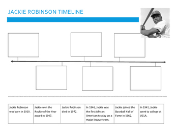 Jackie Robinson Timeline Worksheets & Teaching Resources | TpT